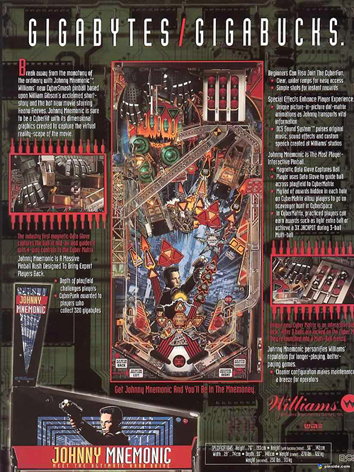 Johnny Mnemonic (pinball) — 1995 at Barcade®